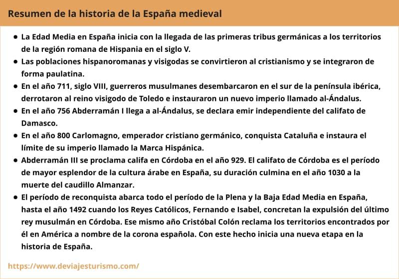 Cuadro resumen de la Edad Media en España.